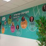 """עיצוב קירות בי""""ס מורשת זבולון, עיצוב סביבות למידה"""