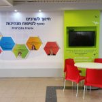 עיצוב קירות בית ספר- עיצוב מרחבי למידה- אבי אריאלי- נווה-עוז