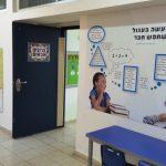 עיצוב קירות בית ספר עוזי חיטמן- עיצוב סביבות למידה- אבי אריאלי